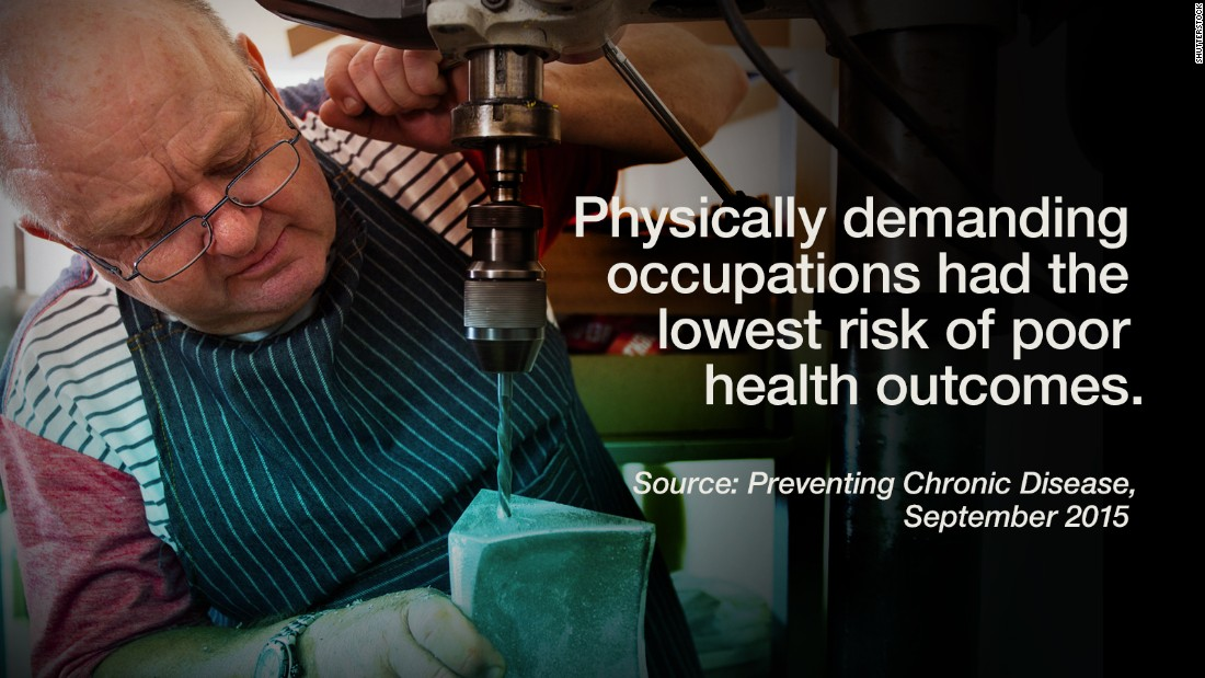 """Older adults who continue to work tend to be much healthier than their retired counterparts, a <a href=""""http://www.cdc.gov/pcd/issues/2015/15_0040.htm"""" target=""""_blank"""">15-year study</a> suggests. Among 83,338 participants over the age of 64, employed individuals were deemed to have the least risk of a poor health. This is according to University of Miami researchers who used the National Health Interview Survey data to obtain socioeconomic and health characteristics. The data also found that blue-collar workers have fewer chronic conditions and functional limitations in comparison to counterparts with white-collar jobs, possibly because of greater lifetime physical activity in the workplace versus the primarily sedentary work-life of those in white-collar occupations. That said, if you work longer, make sure the job is low stress: Workplace stress <a href=""""http://www.cnn.com/2015/09/03/health/stress-work-secondhand-smoke/"""">is as bad for you as secondhand smoke</a>. -- Viola Lanier"""