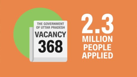 india jobs uttar pradesh agrawal pkg_00001611.jpg