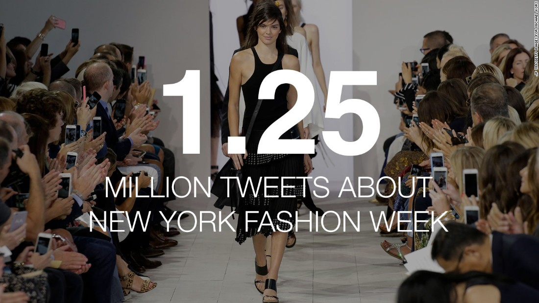 Paris Fashion Week Facts And Figures