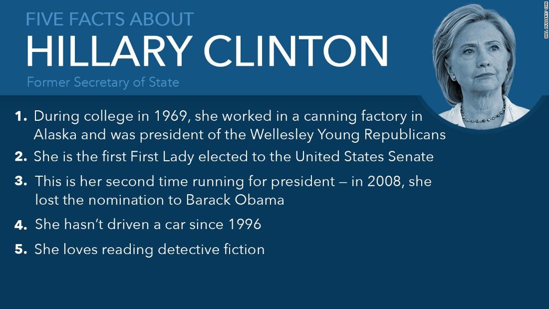 Surprising facts about the Democratic field - CNNPolitics.com