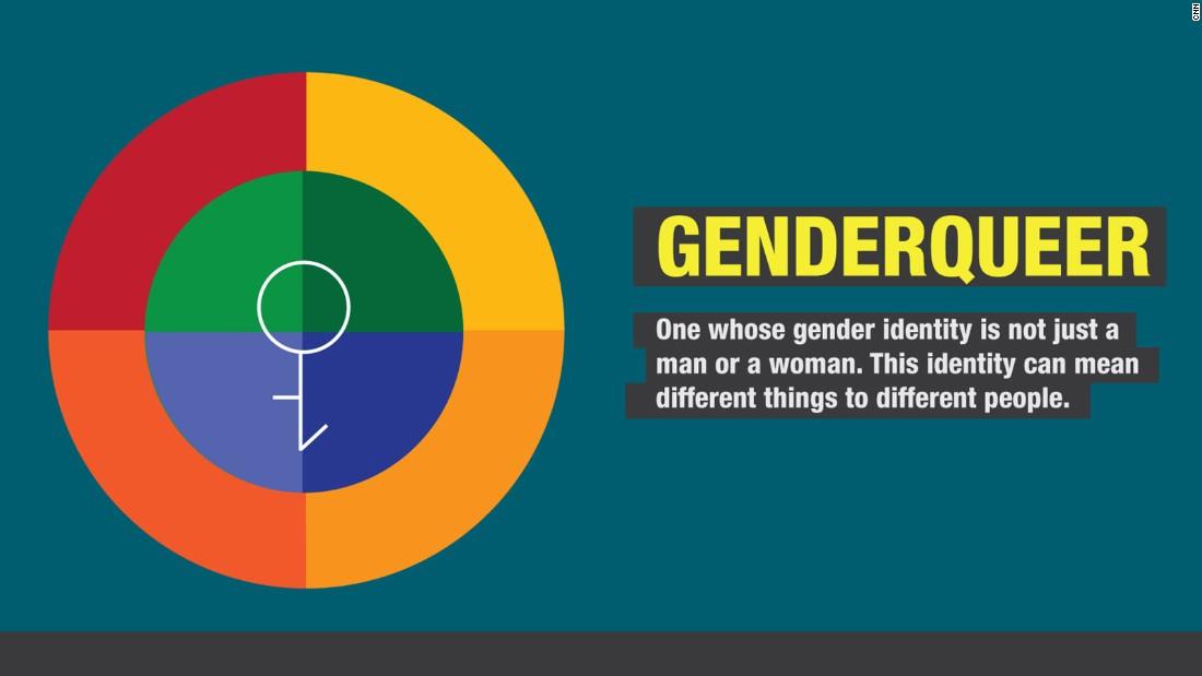 gender sexuality genderqueer