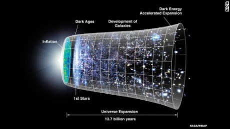 Until recently, scientists thought the universe would slow down its expansion due to gravity, but a newly-discovered phenomenon called dark energy is causing the expansion to speed up.