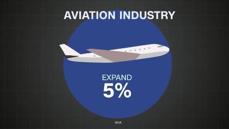 spc africa view aviation_00004522