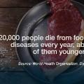 Results are in foodborne illness