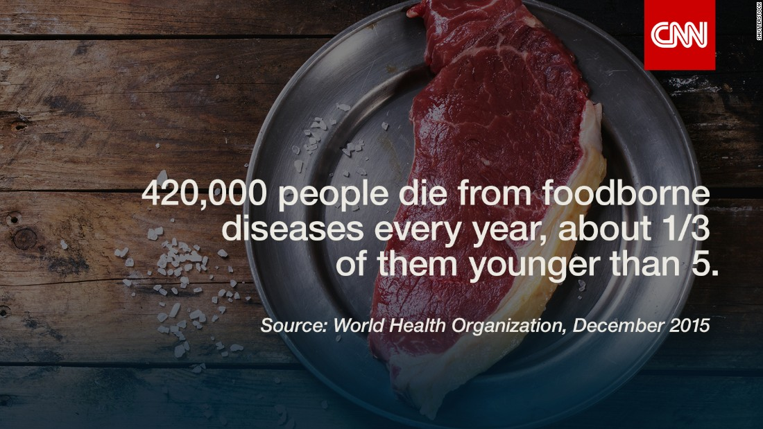 """With every bite, you might not think about the potential exposure to foodborne pathogens such as bacteria, viruses, parasites, toxins or chemicals.  Those pathogens, which can contaminate our food, sicken 600 million people around the world every year, according to the World Health Organization's first global report on foodborne disease. And 420,000 of these individuals die annually; 125,000 of these deaths are children younger than 5. They're particularly vulnerable to risk of foodborne diarrheal diseases, which can be caused by eating undercooked or raw meat, eggs or contaminated produce and dairy products. They  can also lead to delayed physical and mental development. """"Until now, estimates of foodborne diseases were vague and imprecise. This concealed the true human costs of contaminated food. This report sets the record straight,"""" said Dr. Margaret Chan, director-general of the WHO. """"Food safety is a shared responsibility,"""" the WHO said, and it urges more education and training to help government, industry and individuals prevent food-related disease deaths and make every bite safe.  -- Viola Lanier"""