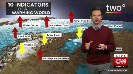 world climate warming van dam cnni nr van dam lklv_00000911