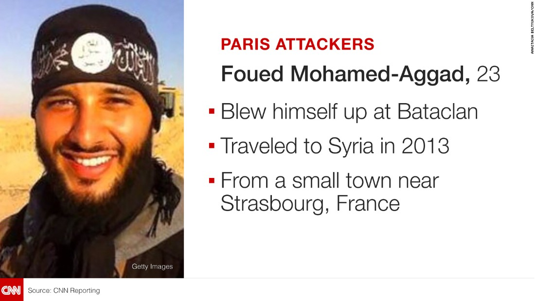 Paris Attack Suspect Foued Mohamed-Aggad