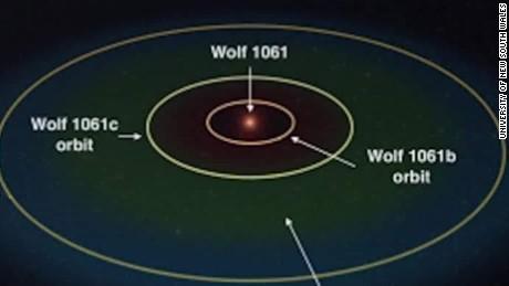planet discovery wolf 1061c beichman cnni nr intv_00002326.jpg