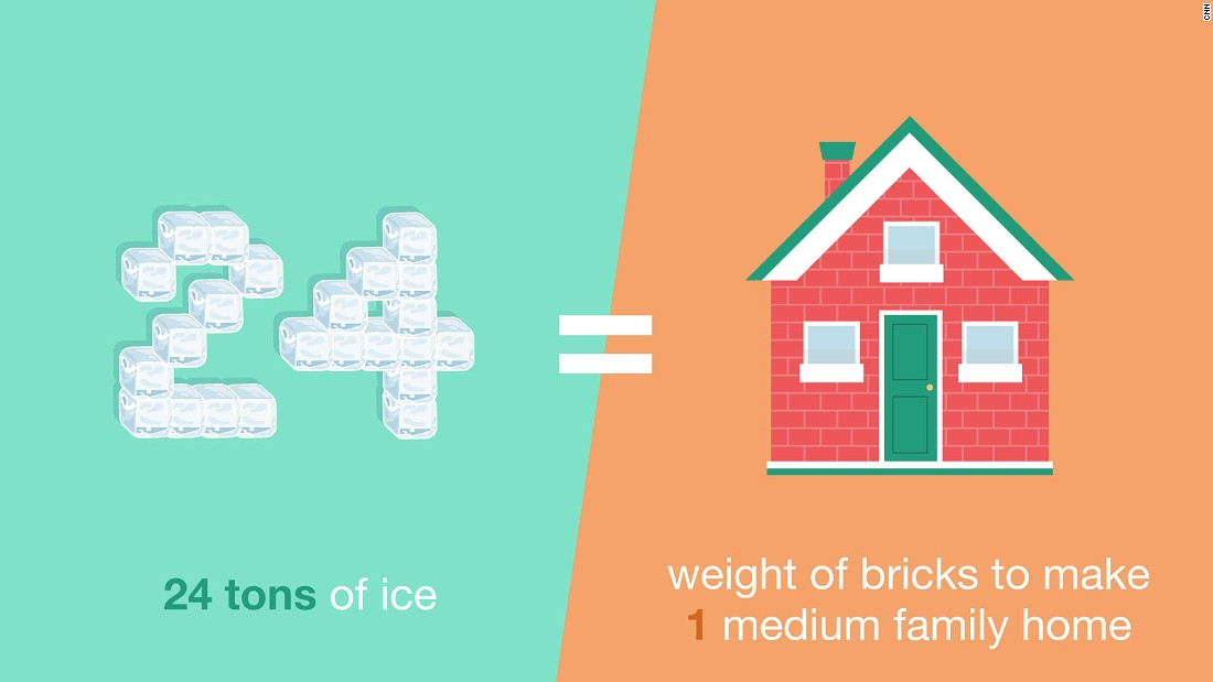 Some 24 tons of ice cubes are produced daily. That's equivalent to the weight of the bricks used in a small house.