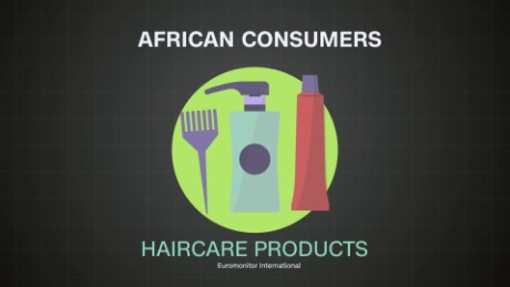 africa view haircare market spc_00001821