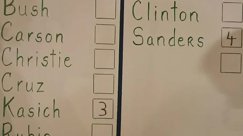 First votes cast in New Hampshire primary