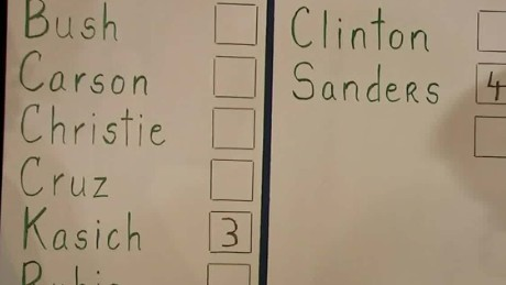 first votes case in New Hampshire primary sot ctn_00000223.jpg