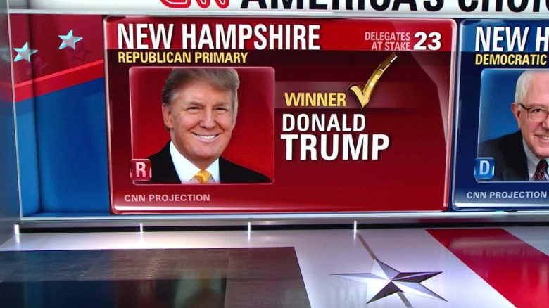 New Hampshire primary results: Trump, Sanders win ...