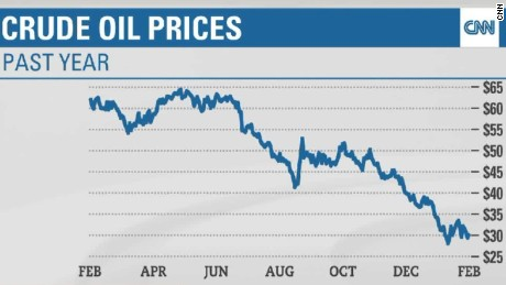 dow plunge oil prices lamonica brooke nr_00001020.jpg