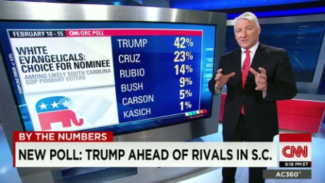 IP: New Poll:Trump ahead of rivals in S.C_00005502.jpg