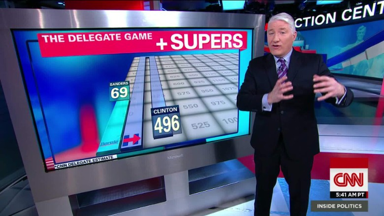 This is what the Dem superdelegate race looks like