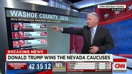 A look at how Trump won the Nevada GOP caucus _00003519.jpg