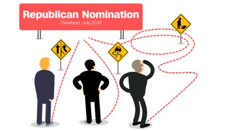 The long and winding road to the Republican nomination