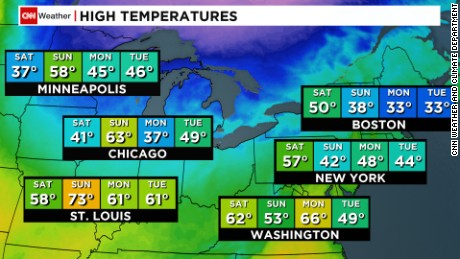 After spring-like temperatures this week, many locations across the Great Lakes and Northeast will see temperatures plummet this weekend.