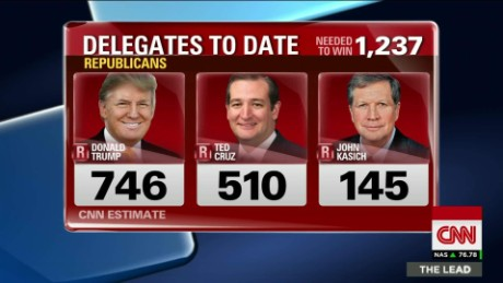 gop weighs chance of open convention mike shields lead intv_00002020