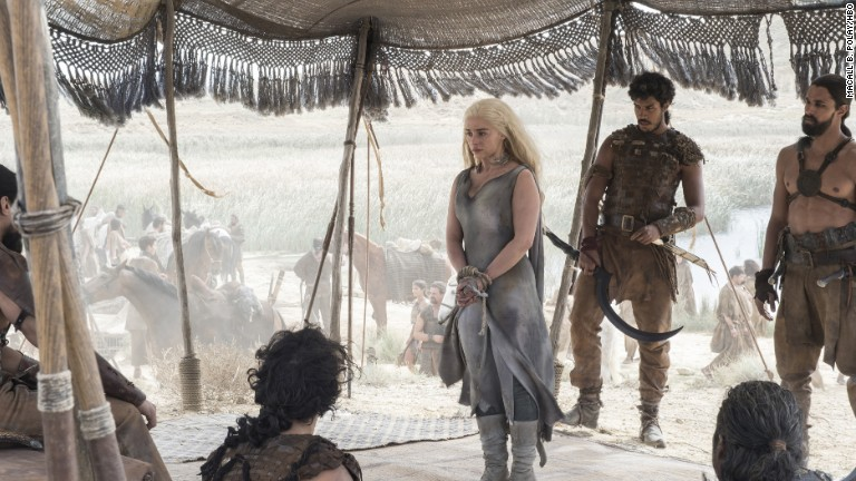 6 key questions ahead of 'Game of Thrones'