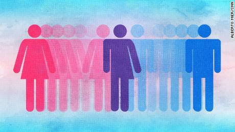 dsm-v transgender