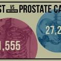 gfx-death-breast_vs_prostate