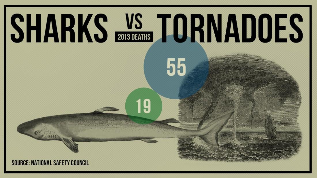 gfx-death-tornadoes_vs_sharks