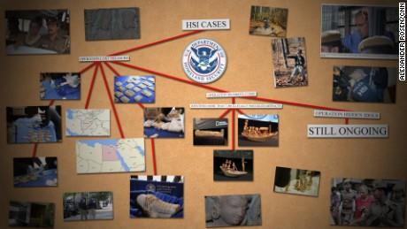 HSI ICE Indiana Jones Cultural Artifacts AR ORIGWX_00010814