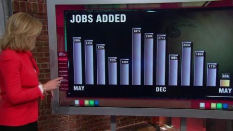 may jobs report_00000919