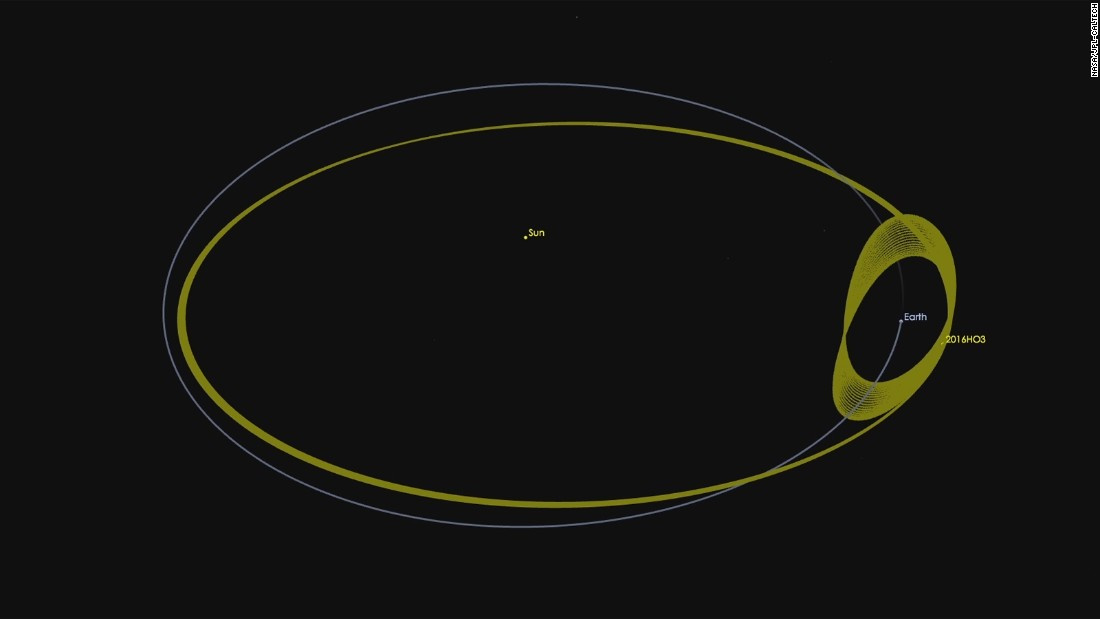 This graphic shows asteroid 2016 HO3 orbiting Earth as the pair go around the sun together. The asteroid was first spotted on April 27, 2016, by the Pan-STARRS 1 asteroid survey telescope on Haleakala, Hawaii.