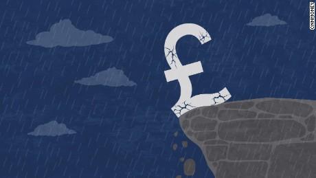 cnnmoney brexit pound