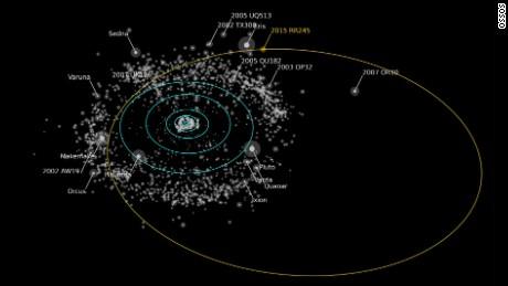 The orbit of newly discovered dwarf planet RR245.