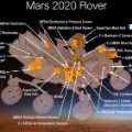 02 Mars 2020 Rover