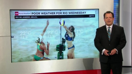 Rio weather August 10_00000522