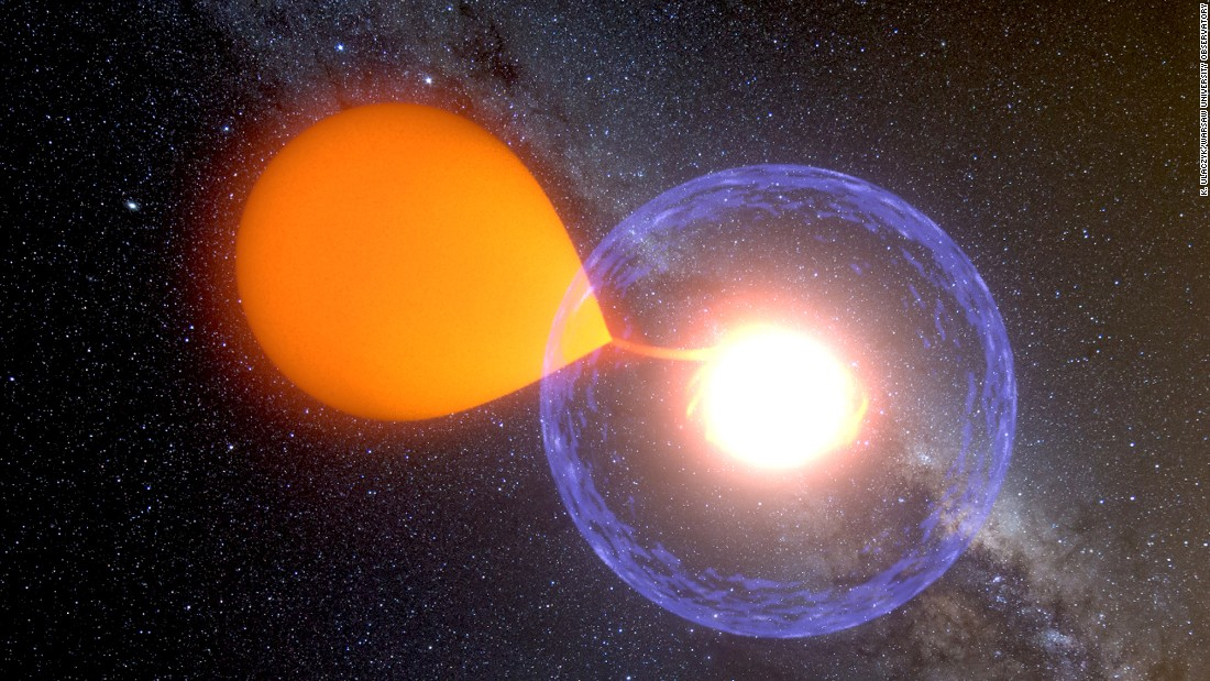 A classical nova occurs when a white dwarf star gains matter from its secondary star (a red dwarf) over a period of time, causing a thermonuclear reaction on the surface that eventually erupts in a single visible outburst. This creates a 10,000-fold increase in brightness, depicted here in an artist's rendering.