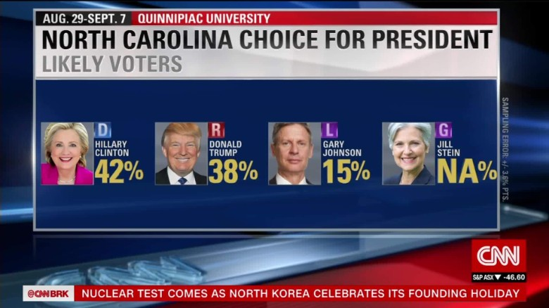 exp Trump and Clinton Battle in the Polls_00002001