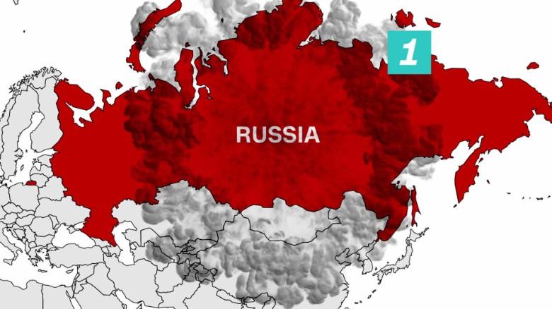 global headaches russia orig_00001311