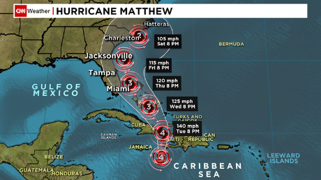 Hurricane Matthew Tuesday 8 am