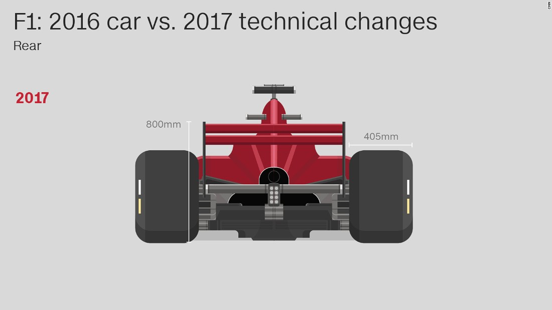 F1 2017 Cars Will Be A Game Changer Cnn