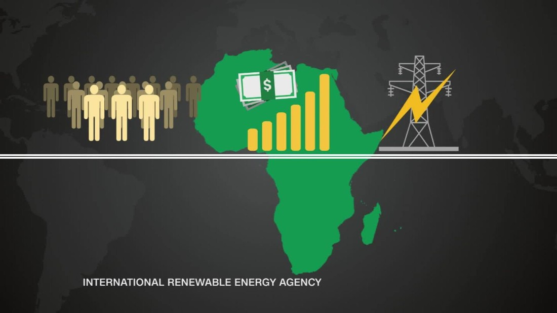 Africa is heading towards clean energy