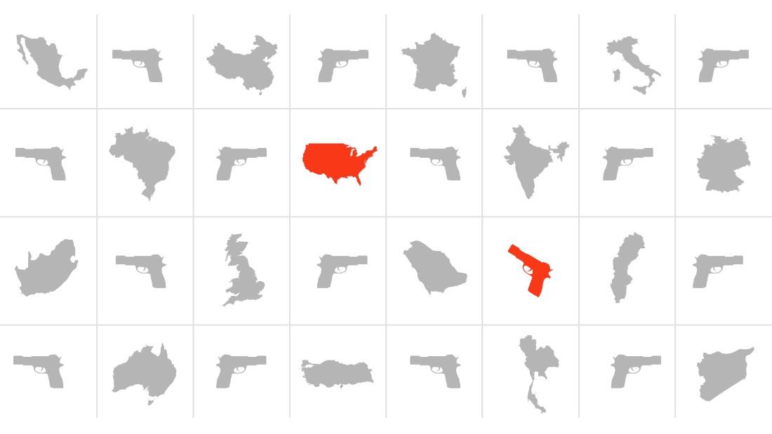 America's gun culture vs. the world in 5 charts