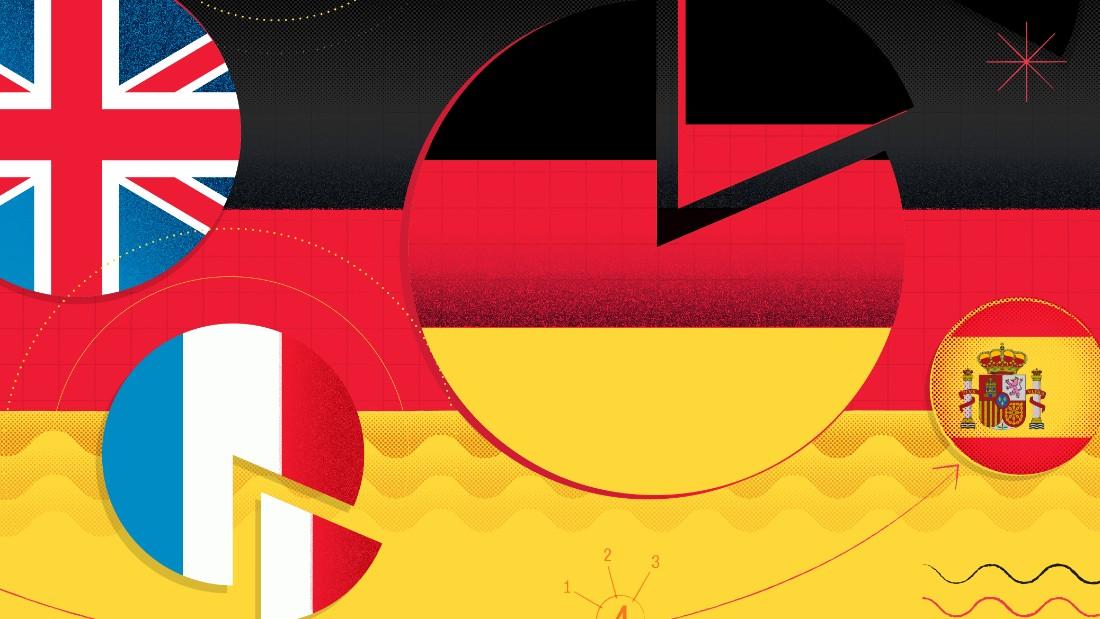 How Germany stacks up against EU neighbors