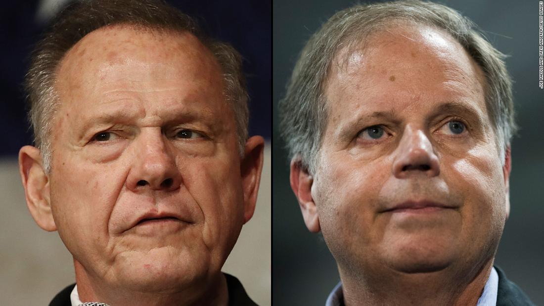 How partisanship won the Alabama election