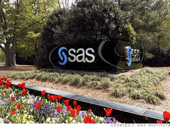 SAS Institute
