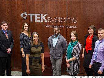 TEKsystems