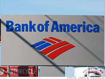 bank of america Bank Stocks: Not Much to Love About Q3 Earnings