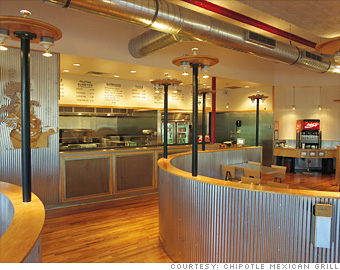 100 fastest growing companies 2009 chipotle mexican grill - Chipotle mexican grill ticker symbol ...