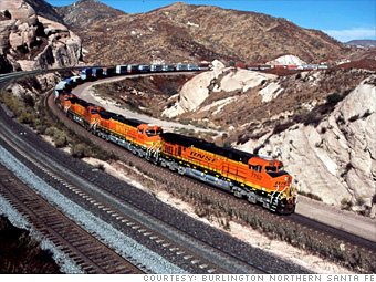 http://i2.cdn.turner.com/money/.element/img/1.0/sections/mag/fortune/mostadmired/2008/snapshots/bnsf.jpg