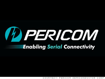 74. Pericom Semiconductor